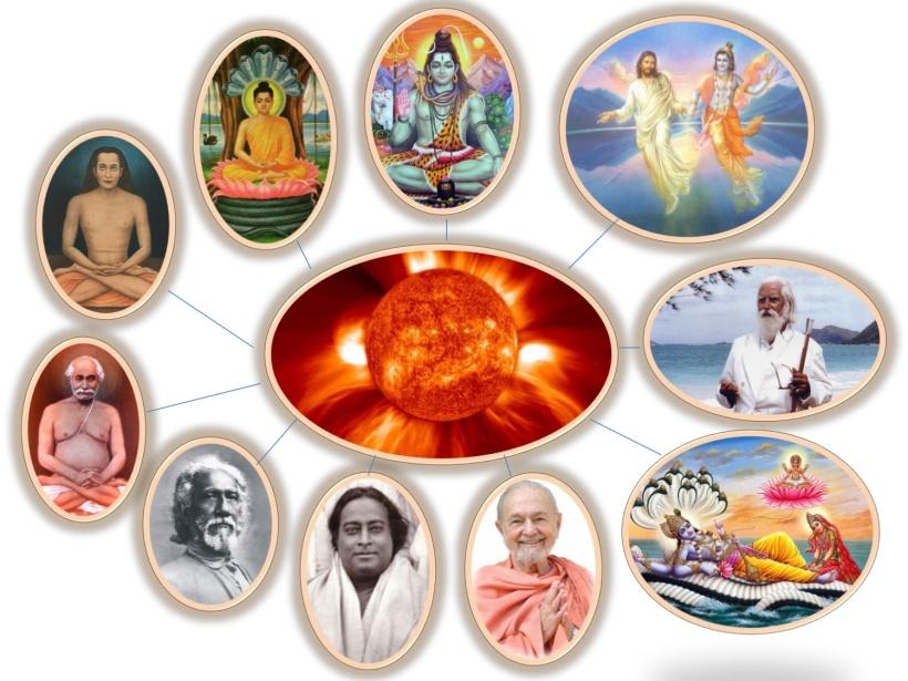 Kriya Yoga: Lineage