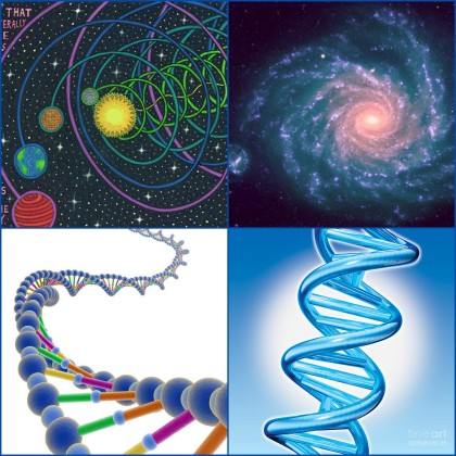Helicoidal revolution of planets around the sound; A spiralling Galaxing; ;The double helix of DNA